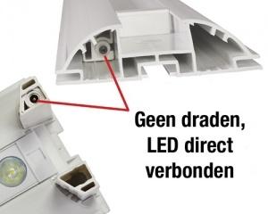 LED-white-frame-led-montage
